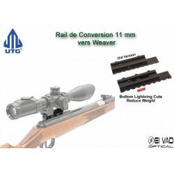 UTG - Rail de conversion 11 mm vers Picatinny