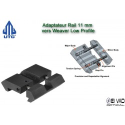 UTG - 2 rails Adaptateurs 11 mm vers Picatinny